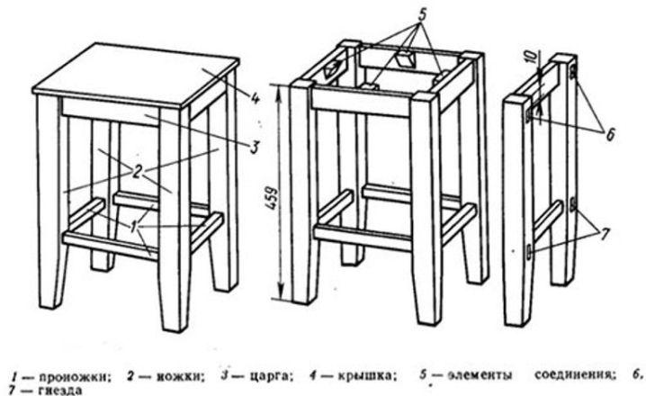 standartnaya-visota-taburetki-98C38.jpg
