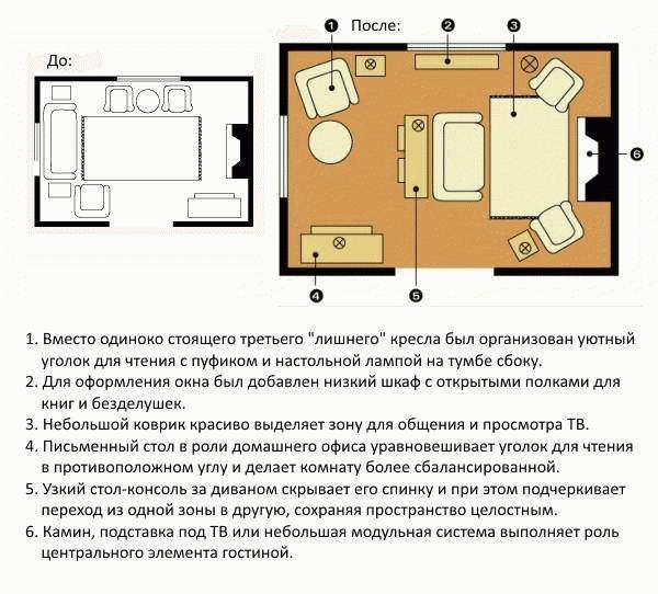 proekt-rasstanovki-mebeli-3ACA09.jpg