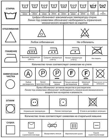Рекомендации по стирке и уходу постельного белья