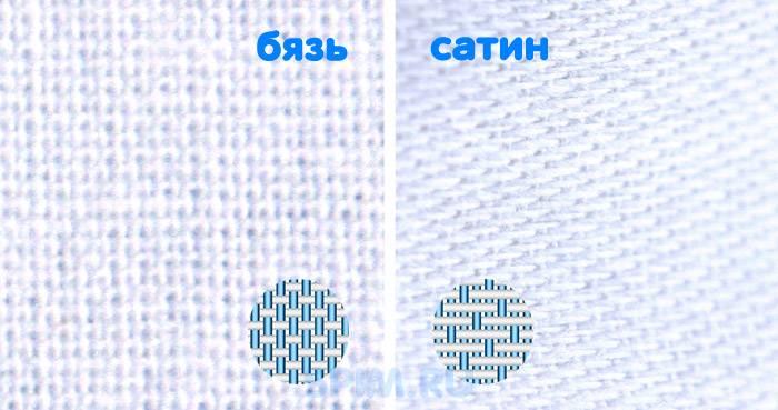 Фото: как переплетаются ткани